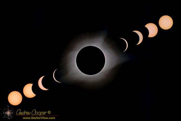 Eclipse 2017 Montage