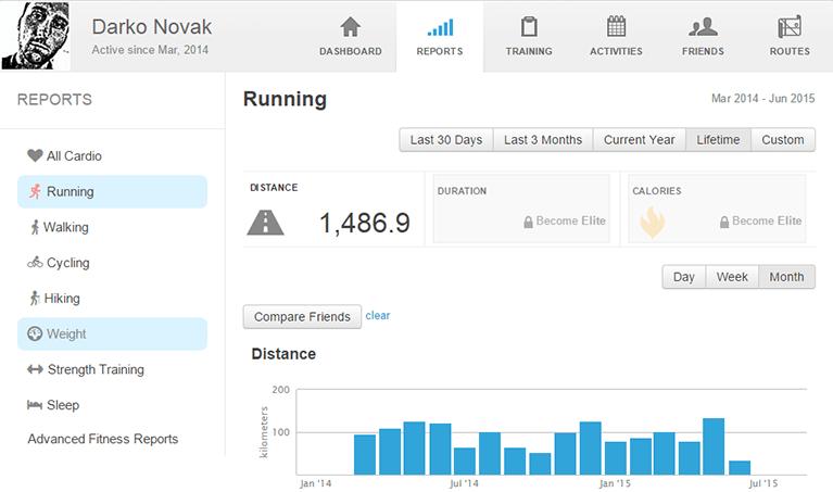 RunKeeper aktivnosti