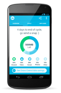 android_count_overview