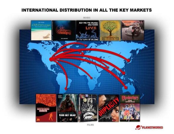 Planetworks International Distribution