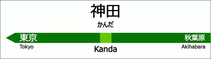 山手線 神田
