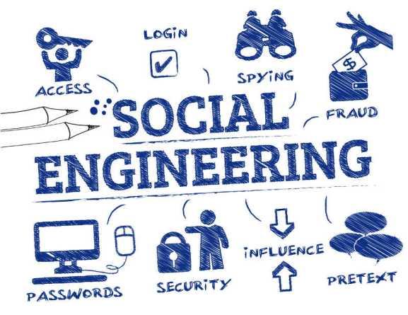 Image result for social engineering attacks