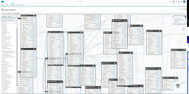EDA Schema Screenshot