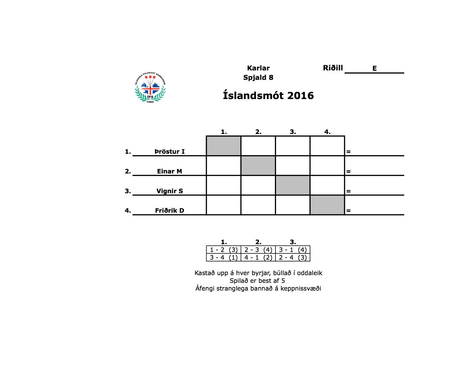Íslandsmót 2016 riðill E