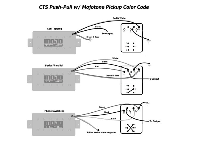 humbucker pickup wiring diagram wiring diagram wilkinson humbucker pickups wiring diagram and