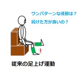 足を上げる運動の図