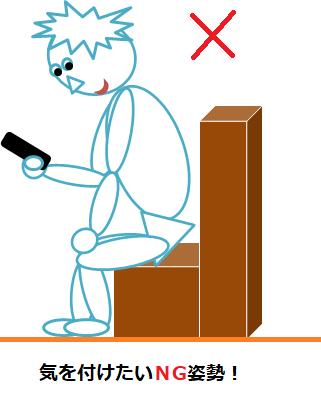 携帯使用の悪い座位姿勢