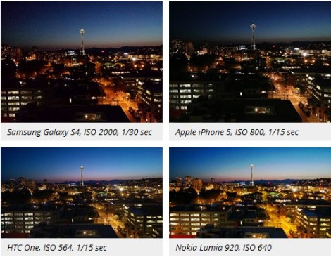 Comparison 1: Low light/night shots. From Digital Photography Review