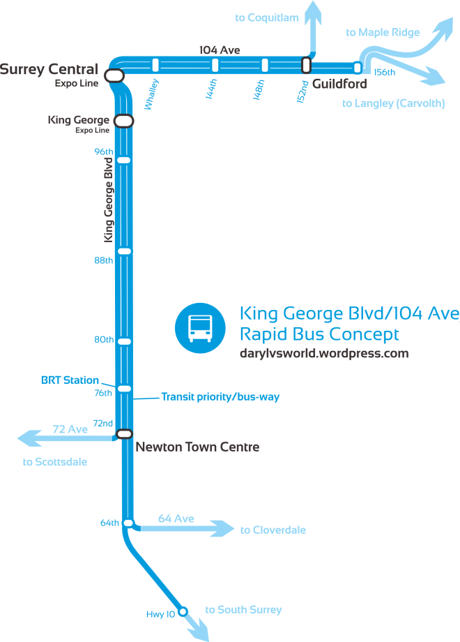Concept image of rapid bus service instead of LRT on King George Blvd/104 Ave. Note the continuation of 3 different services to allow direct connections to Cloverdale, Coquitlam and other communities.