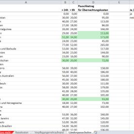 Vorlage Reisekostenabrechnung - Länderpauschalen