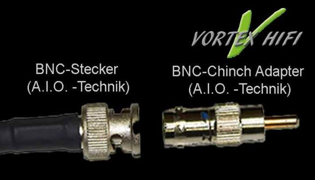 Aufbau-BNC-Steckersytem