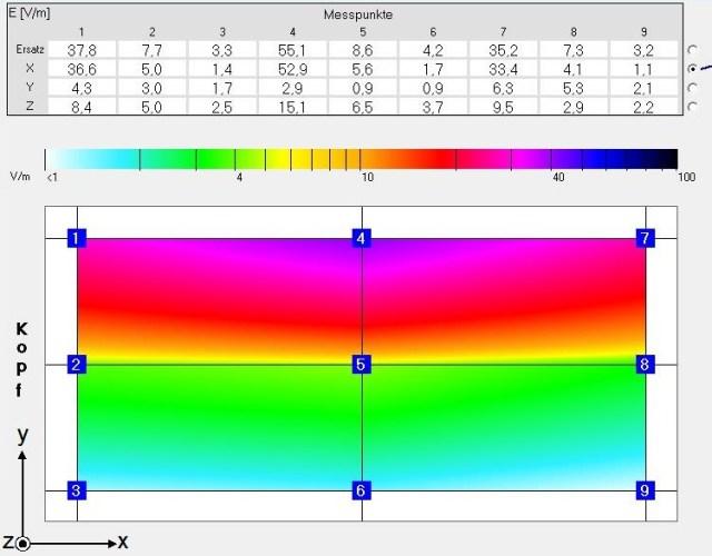 Bild1: 3x3 Matrix Messung vor einer HiFi-Anlage ohne Vortex HiFi - Ground Optimizer