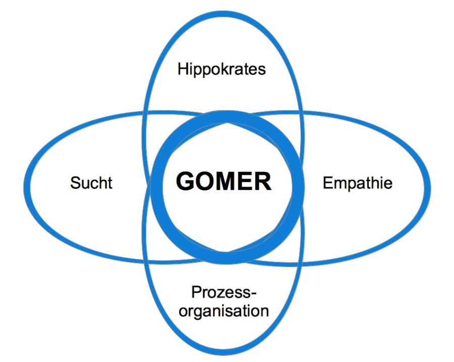 Gomer_C2