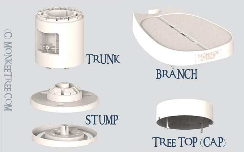 Monkee Tree Elements