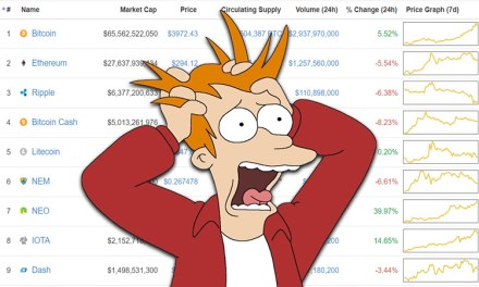 """The Cryptocurrency """"Panic Buy"""" That's Still to Come"""