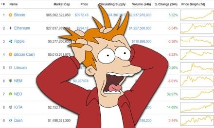 """La """"frénésie d'achat"""" des monnaies numériques n'est pas encore là"""