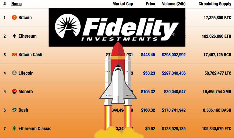 Fidelity открывает отдельную компанию, оказывающую кастодиальные услуги