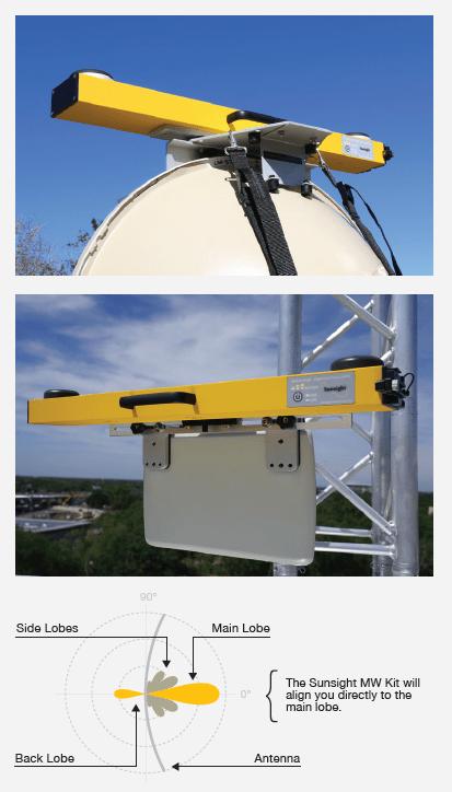 sunsight mw15 microwave path alignment