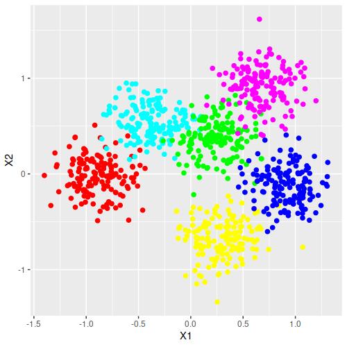 Recreating the example plot.