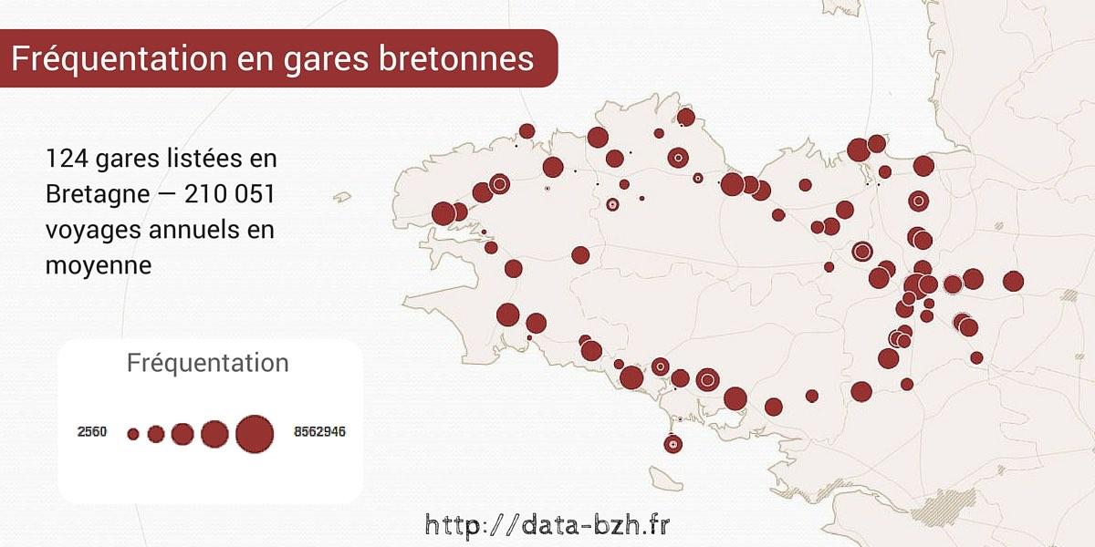 Fréquentation en gares bretonnes