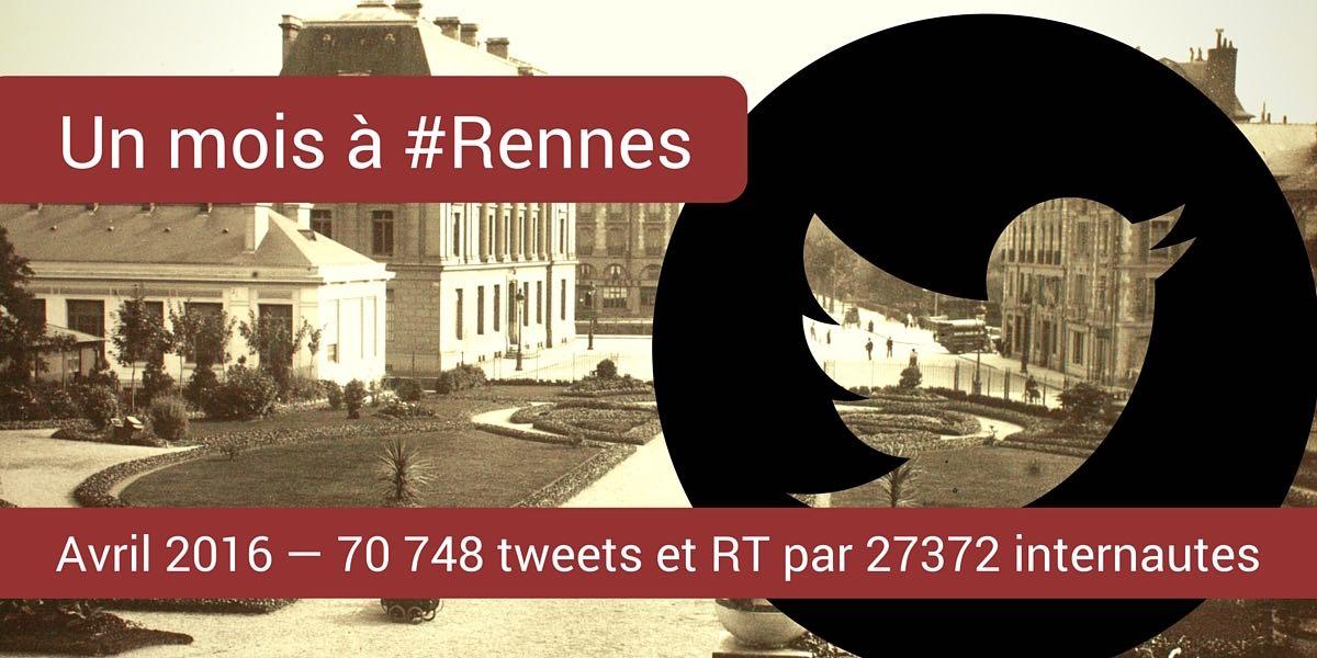 Twitter en avril sur le hashtag Rennes