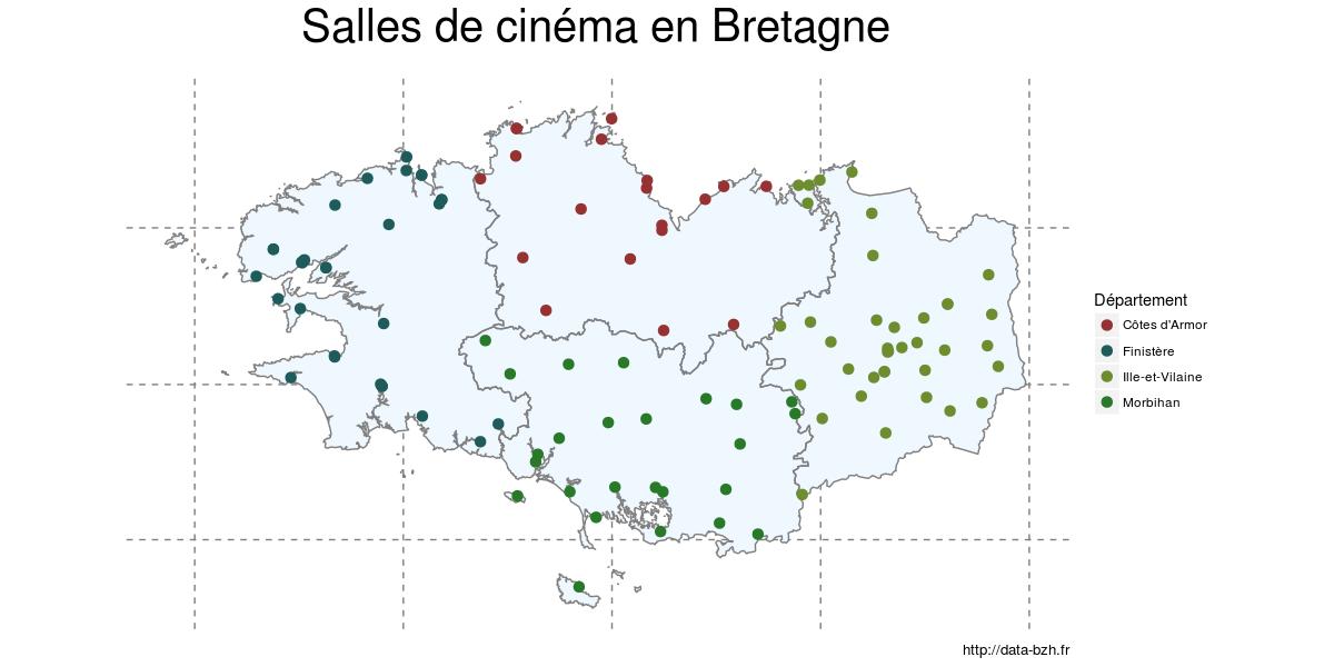 Cinéma en bretagne