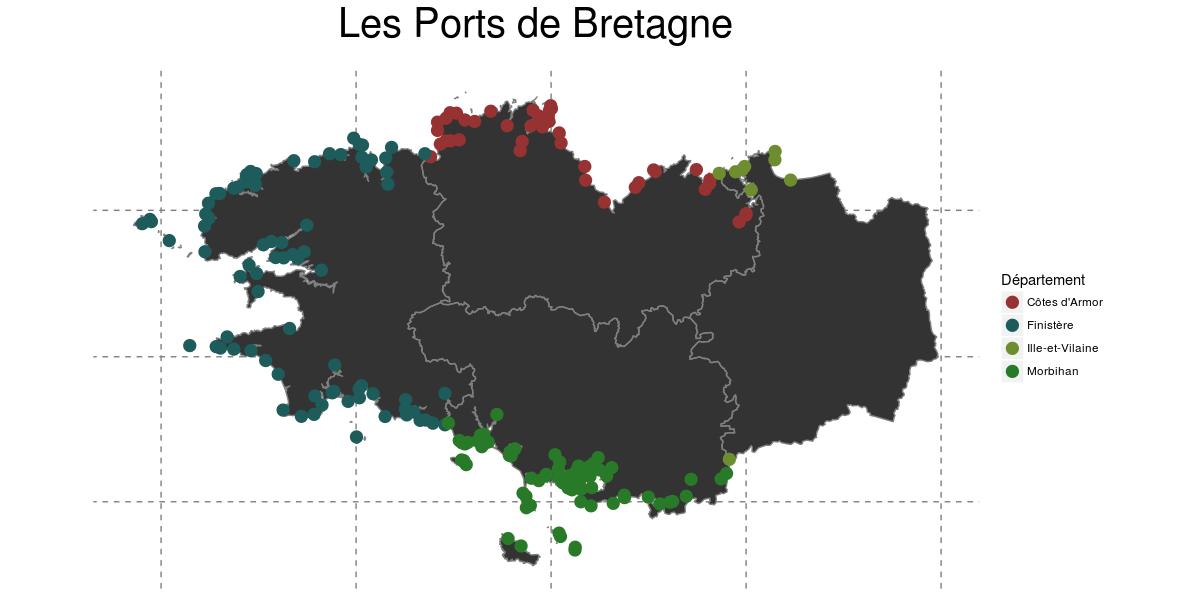 Les ports de Bretagne