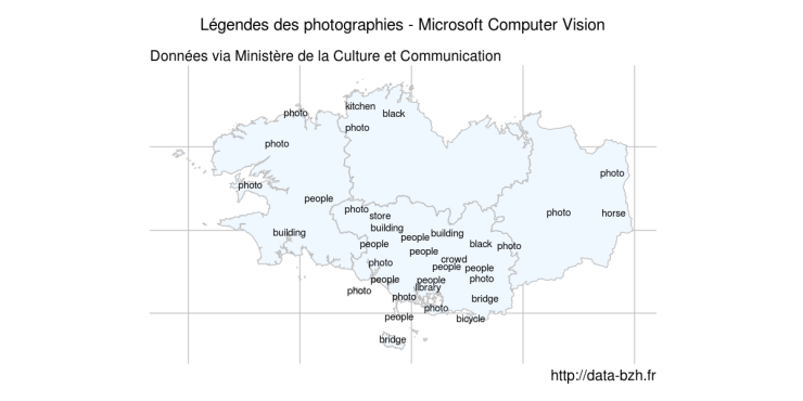 Computer Vision tags par ville