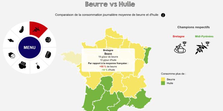 beurre et breton