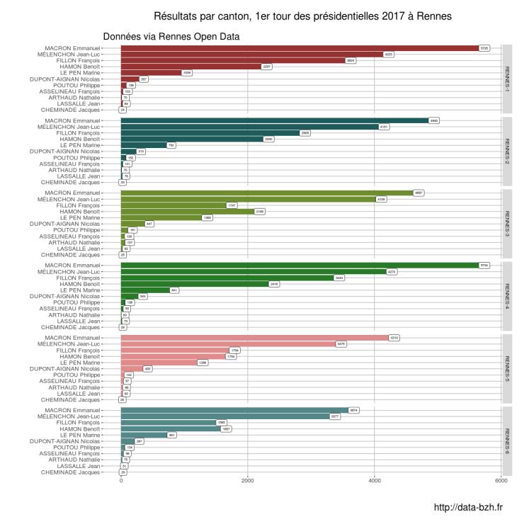 candidats par canton rennnes presidentielles 2017