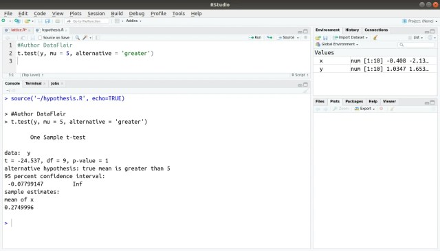 Introduction to Hypothesis Testing in R - Learn every concept from