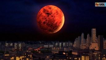Veja, De Forma Bem Simples, Como Acontece A Super Lua E A Lua De Sangue!