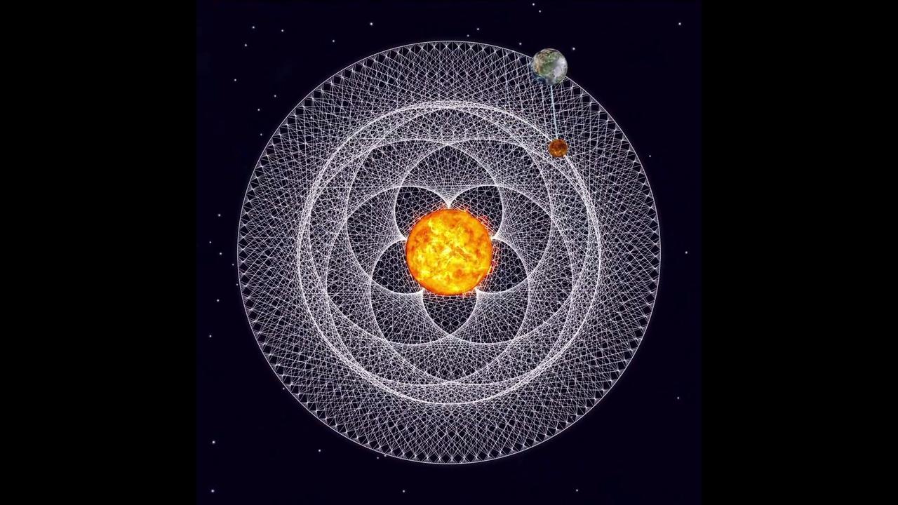 Volta que a terra e vênus dão em volta da terra