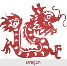 Dragon - Chinese Zodiac Signs