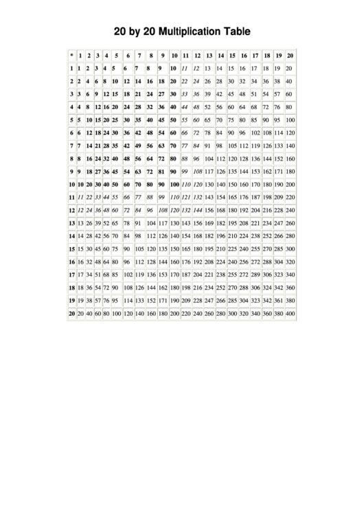 20 By 20 Multiplication Table Worksheet Printable Download