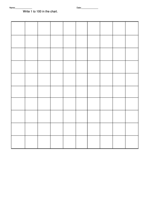 Blank Hundreds Chart Printable Pdf Download