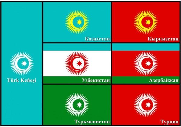 Предложили изменить флаг Кыргызстана под символику ...