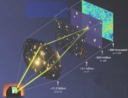 Osservate le galassie più distanti (e antiche)