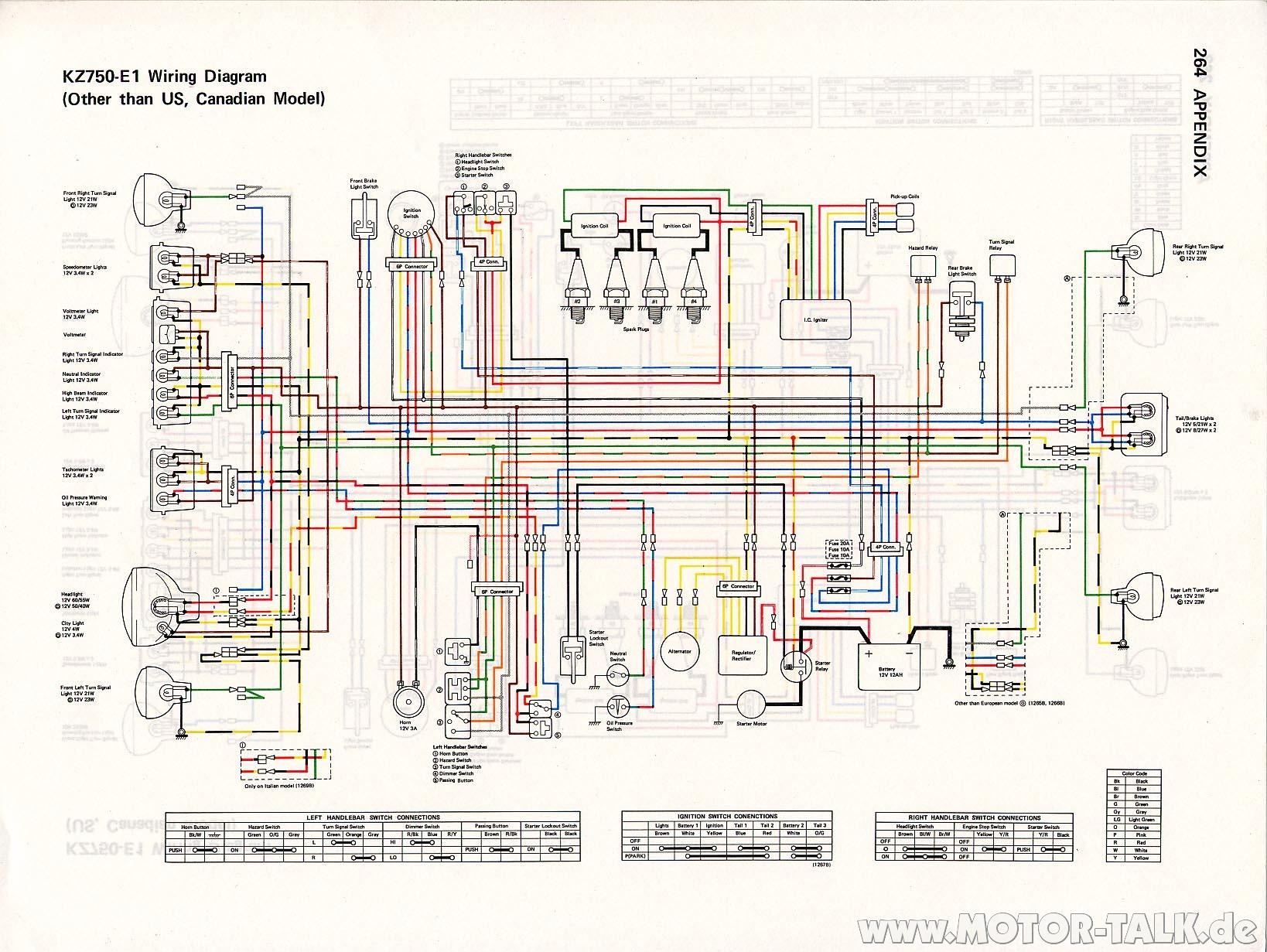 2000 Cb750 Wiring Diagram - Cars Wiring Diagram Blog