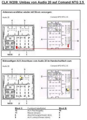 Tipps Umbau auf Comand APS NTG 25 beim W209 MOPF Seite 2
