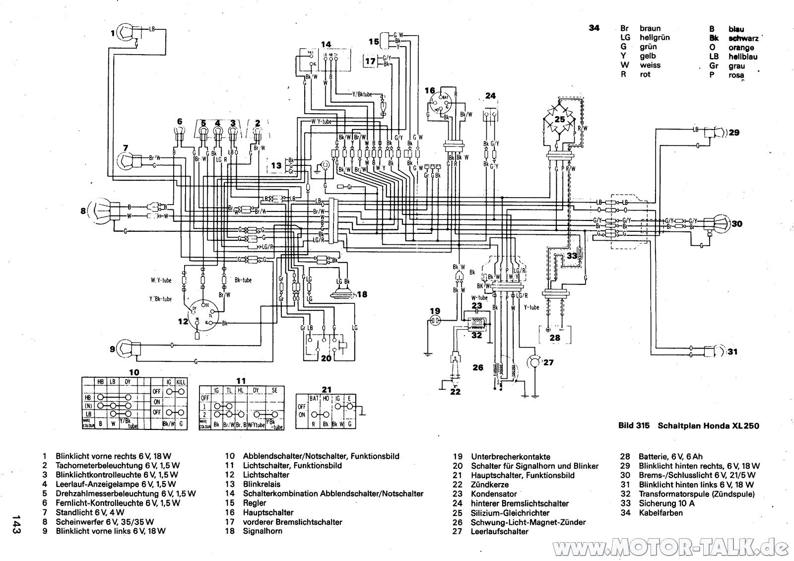 Xl250 Fehlzundungen Honda Xl 250 Motorsport K0