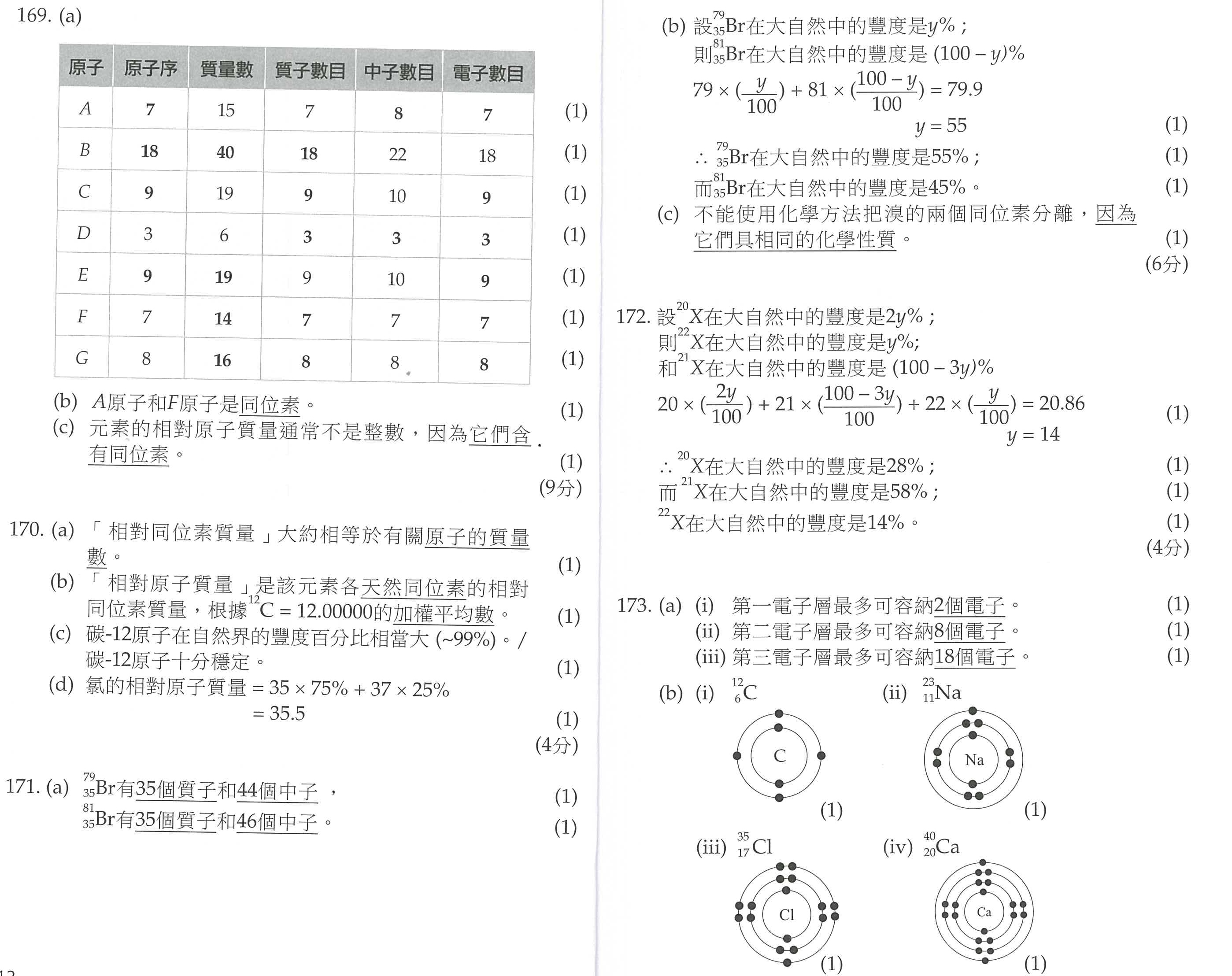 Index Of Lukchihang F6 Chemistry Worksheet Revision Worksheet Answer Atomic Structure Bonding