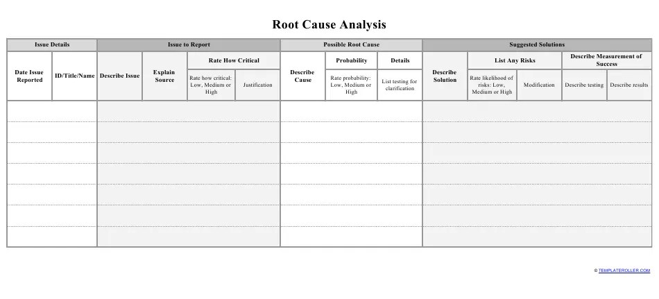 It must be approved by the service provider chief executive officer/senior delegate and recorded on the service provider's client incident register. Root Cause Analysis Template Download Printable Pdf Templateroller