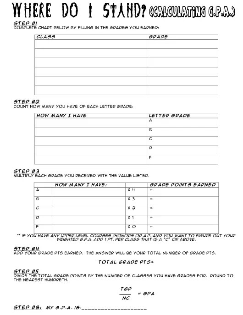 Avid Gpa Calculation Chart Template Download Printable