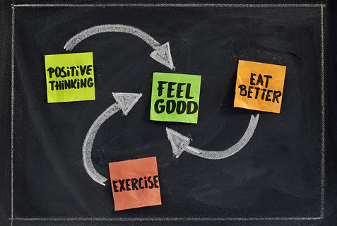 healthy living - make it your goal