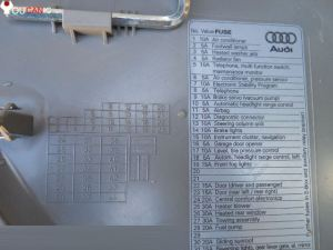 Fuse Box Location List Diagram Audi A4 B7 20042008