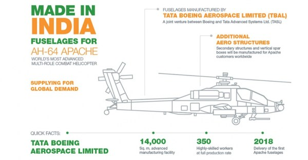 Made in India: Tata-Boeing Aerospace opens Apache chopper ...