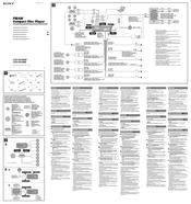 Sony CDXHS70MS  Marine Stereo Manuals