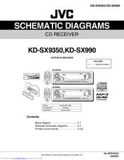 Jvc KDSX9350 Manuals