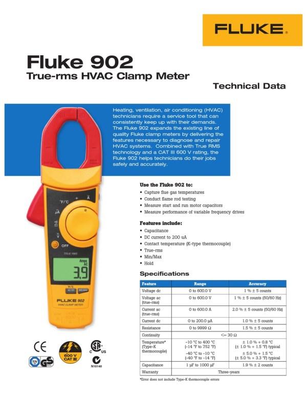 FLUKE 902 SPECIFICATIONS Pdf Download | ManualsLib